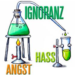 ignoranz-angst-hass