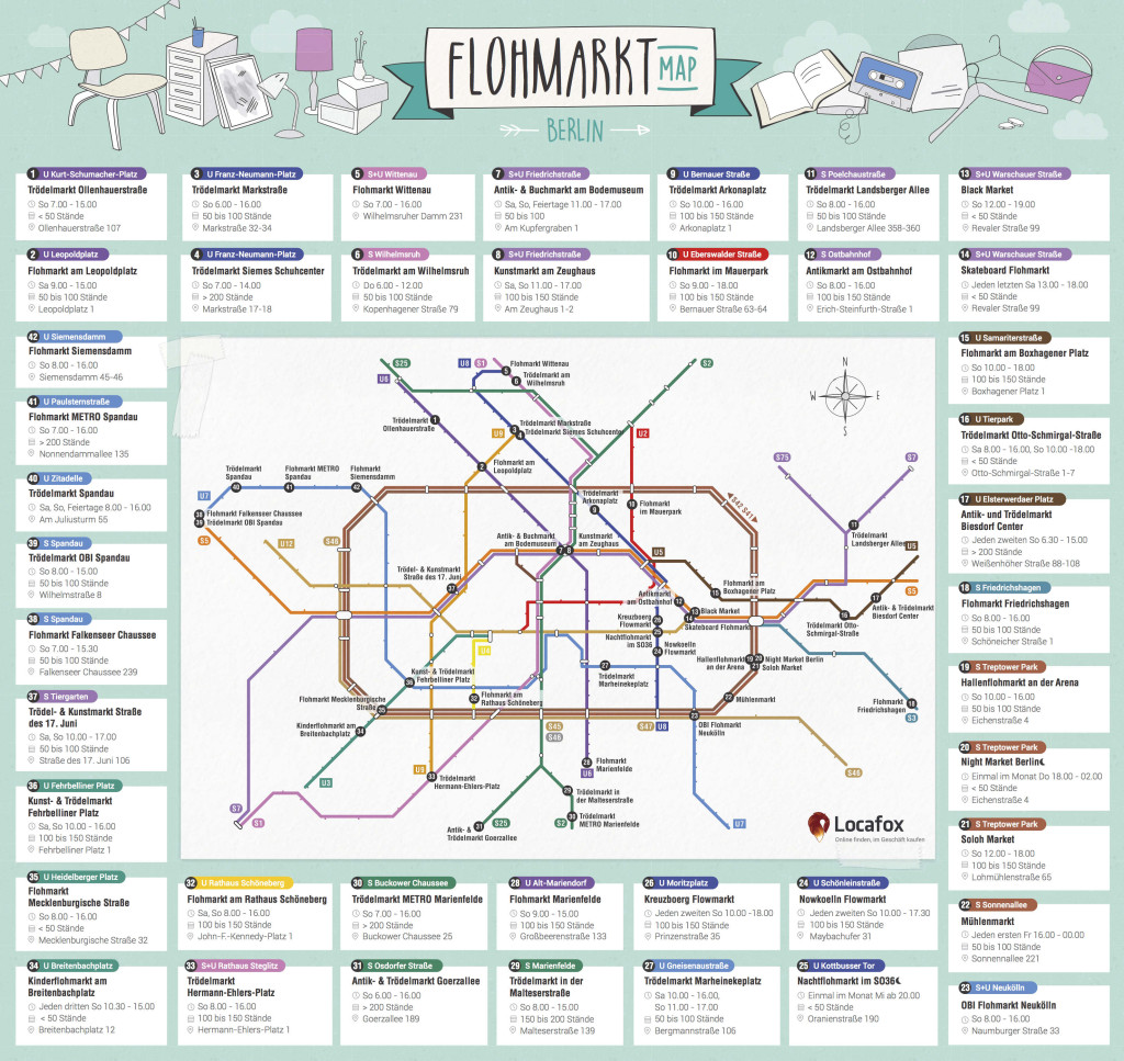 flohmarkt-map-berlin